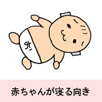 赤ちゃんが寝る向き